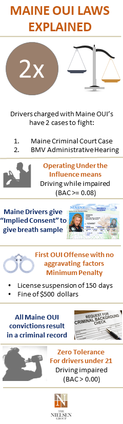 Maine OUI Laws Explained