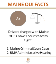 Maine OUI Quick Facts